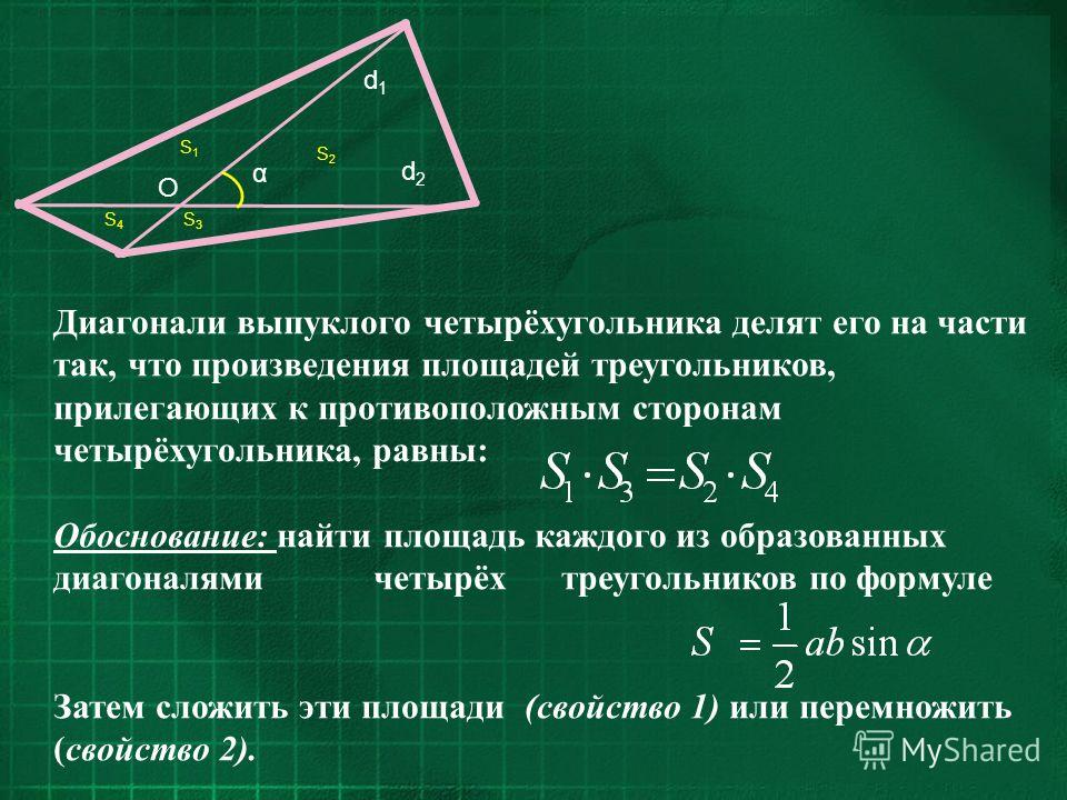 O d1d1 d2d2 α S1S1 S2S2 S3S3 S4S4 Диагонали выпуклого четырёхугольника делят его на части так, что произведения площадей треугольников, прилегающих к противоположным сторонам четырёхугольника, равны: Обоснование: найти площадь каждого из образованных
