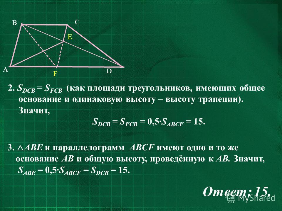 3. AВE и параллелограмм ABCF имеют одно и то же основание AB и общую высоту, проведённую к AB. Значит, S АВЕ = 0,5·S ABCF = S DCB = 15. Ответ: 15. C D B A F E 2. S DCB = S FCB (как площади треугольников, имеющих общее основание и одинаковую высоту –