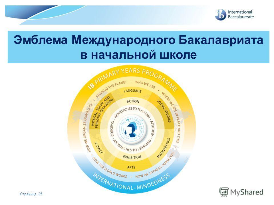 © International Baccalaureate Organization 2007 Страница 25 Эмблема Международного Бакалавриата в начальной школе
