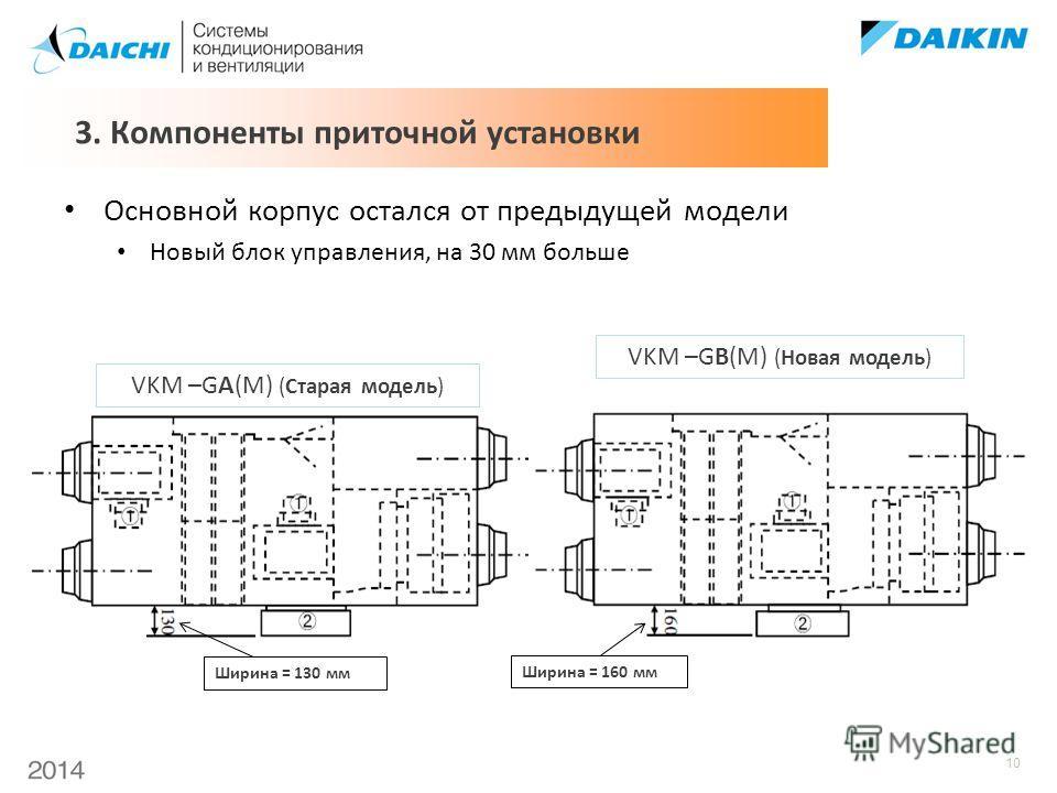 10 Основной корпус остался от предыдущей модели Новый блок управления, на 30 мм больше Ширина = 130 мм Ширина = 160 мм VKM –GA(M) (Старая модель) VKM –GB(M) (Новая модель) 3. Компоненты приточной установки