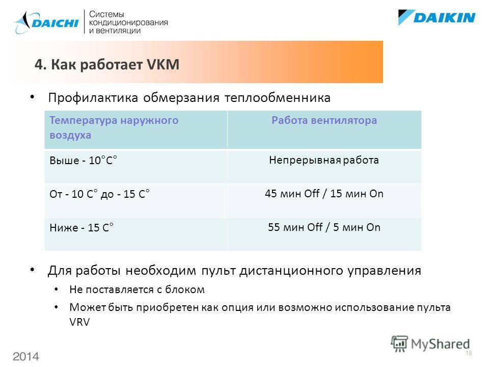 18 Профилактика обмерзания теплообменника Для работы необходим пульт дистанционного управления Не поставляется с блоком Может быть приобретен как опция или возможно использование пульта VRV 4. Как работает VKM Температура наружного воздуха Работа вен