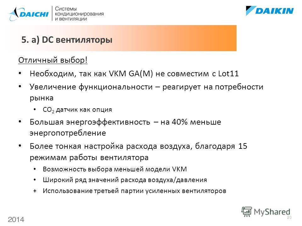 20 Отличный выбор! Необходим, так как VKM GA(M) не совместим с Lot11 Увеличение функциональности – реагирует на потребности рынка CO 2 датчик как опция Большая энергоэффективность – на 40% меньше энергопотребление Более тонкая настройка расхода возду