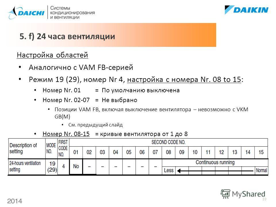 33 Настройка областей Аналогично с VAM FB-серией Режим 19 (29), номер Nr 4, настройка с номера Nr. 08 to 15: Номер Nr. 01= По умолчанию выключена Номер Nr. 02-07= Не выбрано Позиции VAM FВ, включая выключение вентилятора – невозможно с VKM GB(M) См.