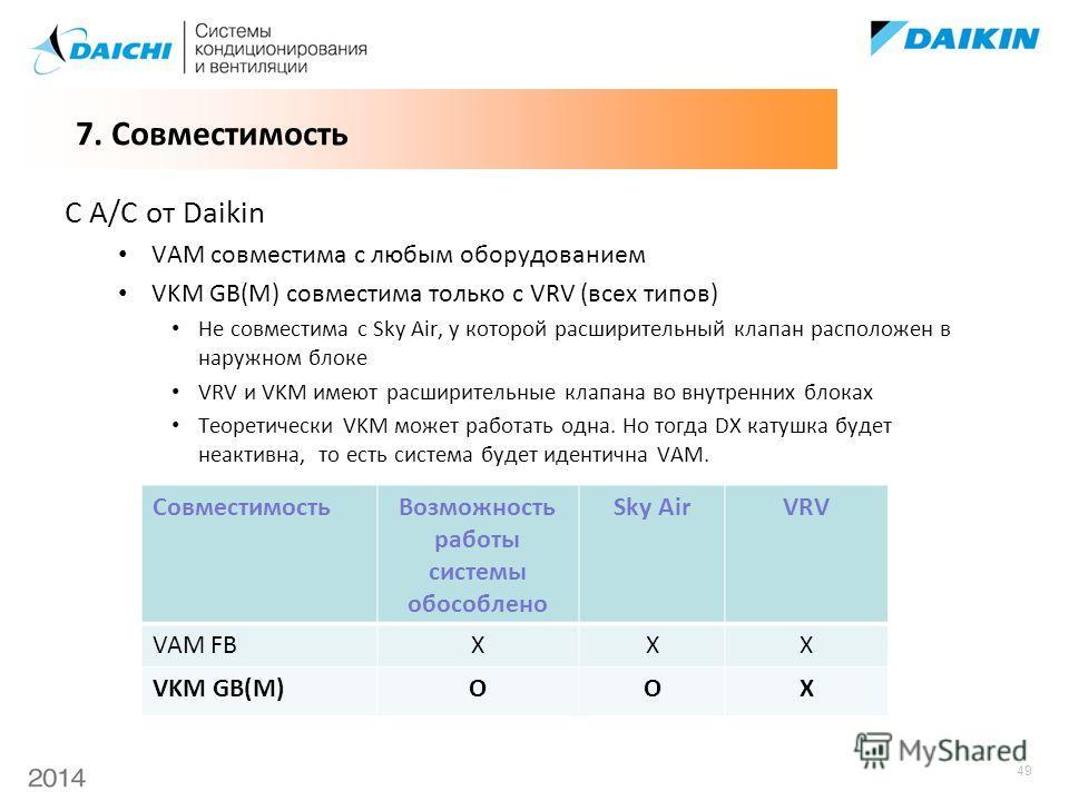 49 С A/C от Daikin VAM совместима с любым оборудованием VKM GB(M) совместима только с VRV (всех типов) Не совместима с Sky Air, у которой расширительный клапан расположен в наружном блоке VRV и VKM имеют расширительные клапана во внутренних блоках Те