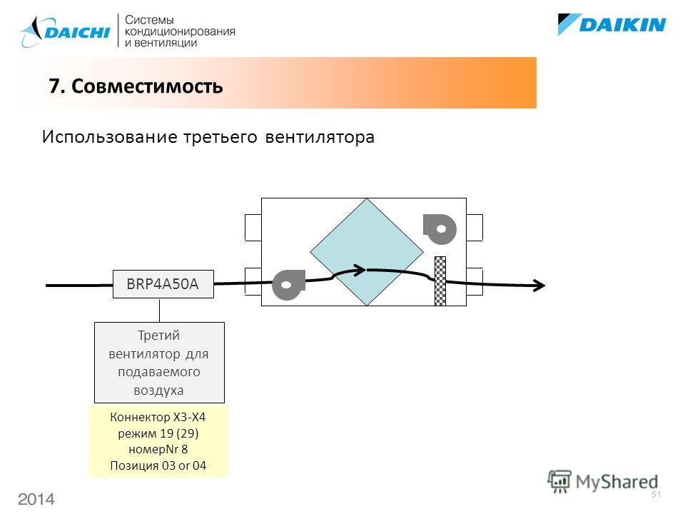 51 Использование третьего вентилятора Третий вентилятор для подаваемого воздуха Коннектор X3-X4 режим 19 (29) номерNr 8 Позиция 03 or 04 BRP4A50A 7. Совместимость