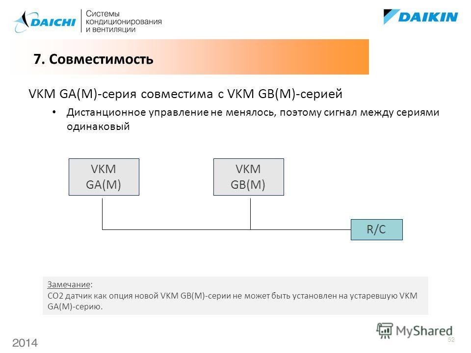 52 VKM GA(M)-серия совместима с VKM GB(M)-серией Дистанционное управление не менялось, поэтому сигнал между сериями одинаковый VKM GA(M) VKM GB(M) R/C Замечание: CO2 датчик как опция новой VKM GB(M)-серии не может быть установлен на устаревшую VKM GA
