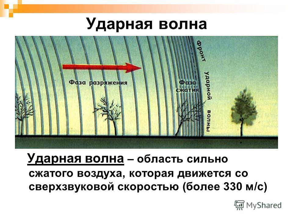 Ударная волна Ударная волна – область сильно сжатого воздуха, которая движется со сверхзвуковой скоростью (более 330 м/с)