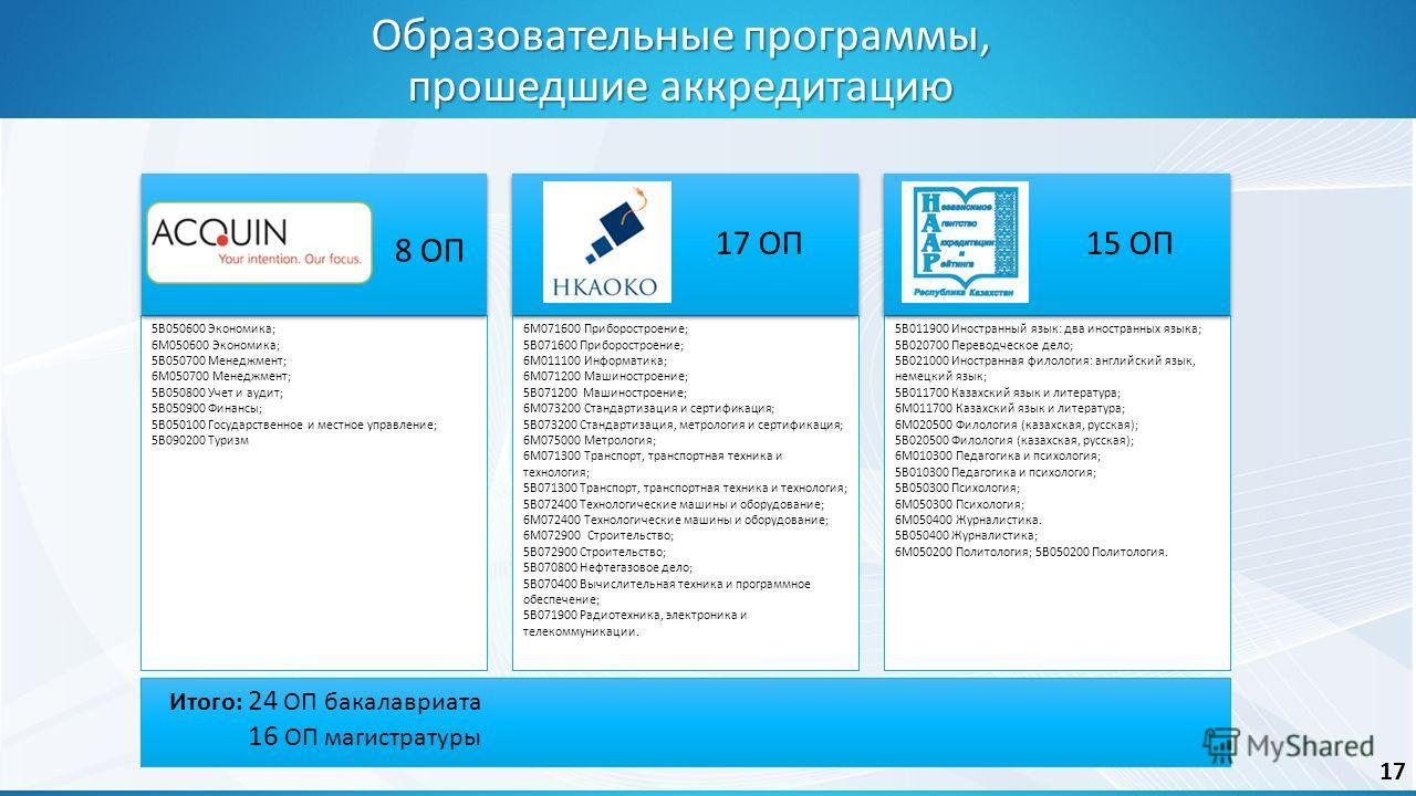 Университет имени с торайгырова 2014