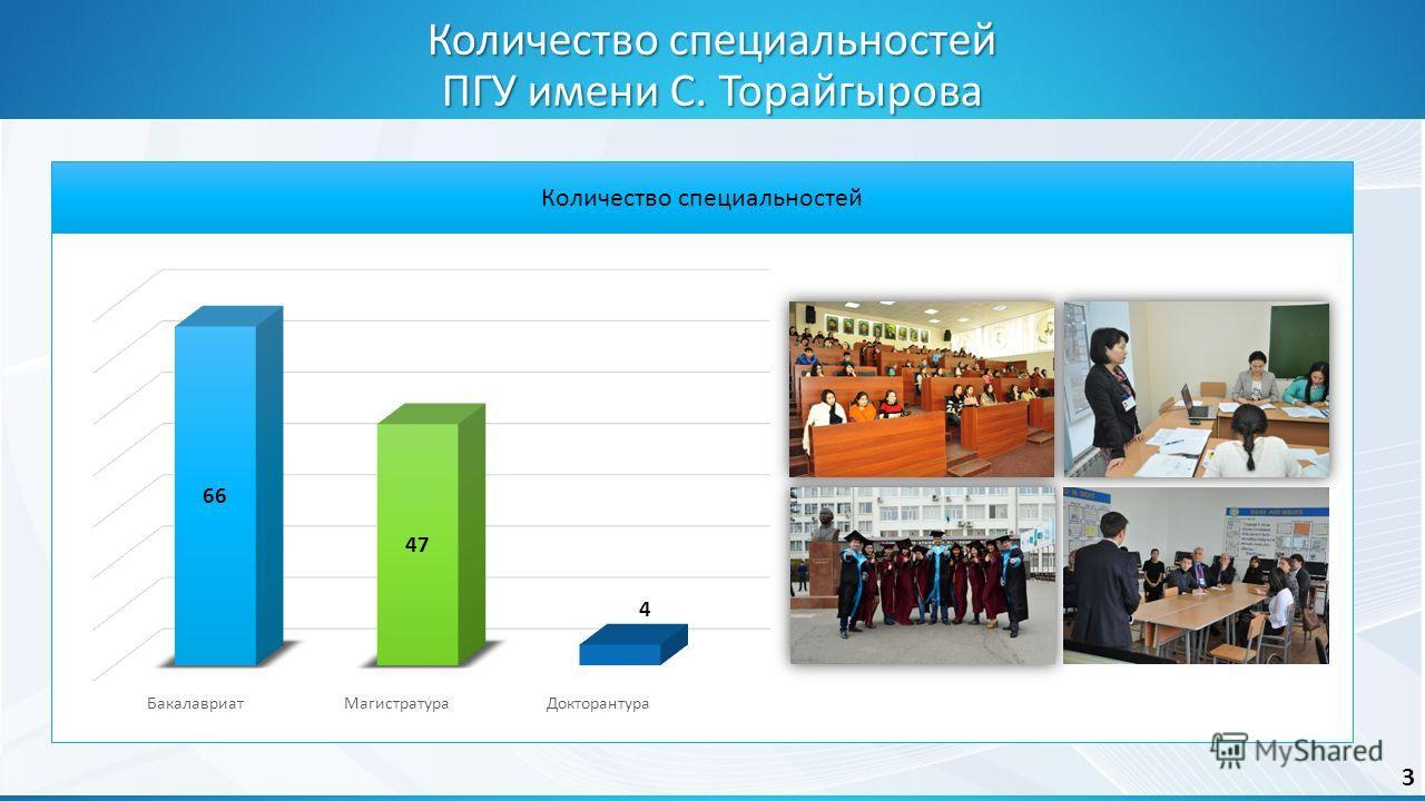 Количество специальностей ПГУ имени С. Торайгырова 3
