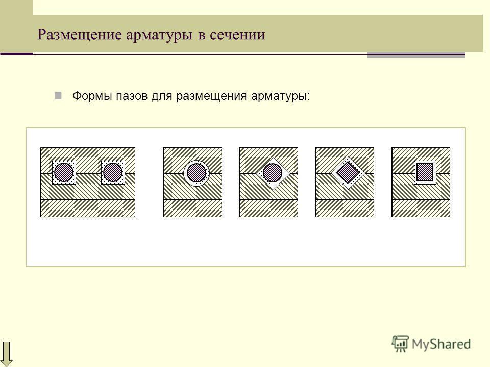 Размещение арматуры в сечении Формы пазов для размещения арматуры: