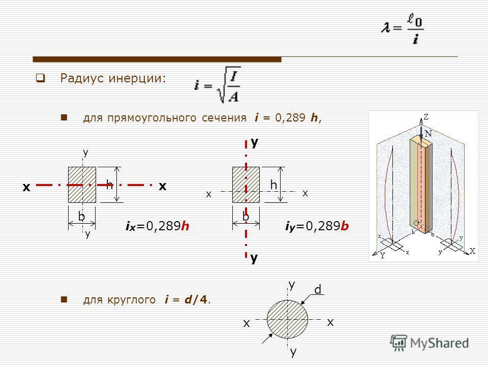 Радиус инерции: для прямоугольного сечения i = 0,289 h, для круглого i = d/4. х х у у d b h i y =0,289b х х у у b h i x =0,289h х х у у