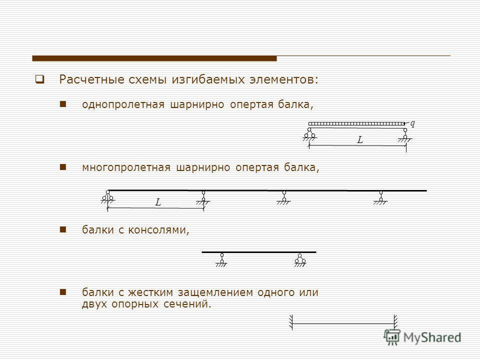 Расчетные схемы изгибаемых элементов: однопролетная шарнирно опертая балка, многопролетная шарнирно опертая балка, балки с консолями, балки с жестким защемлением одного или двух опорных сечений. L L q