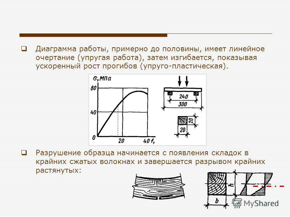 Диаграмма работы, примерно до половины, имеет линейное очертание (упругая работа), затем изгибается, показывая ускоренный рост прогибов (упруго-пластическая). Разрушение образца начинается с появления складок в крайних сжатых волокнах и завершается р