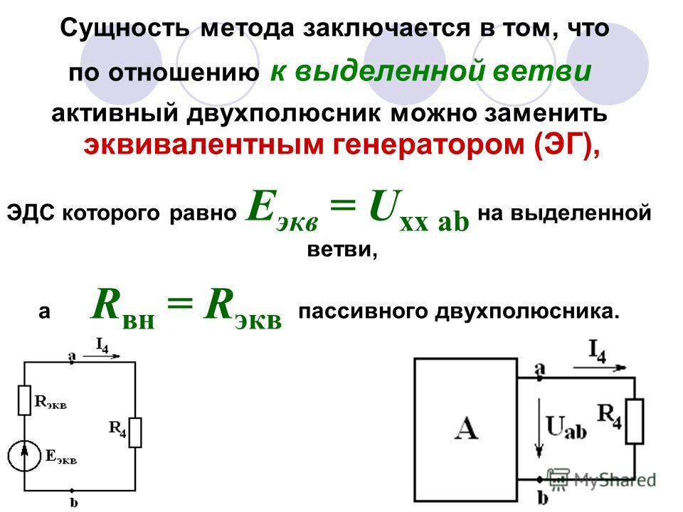 по отношению к выделенной ветви активный двухполюсник можно заменить эквивалентным генератором (ЭГ), ЭДС которого равно Е экв = U хх ab на выделенной ветви, а R вн = R экв пассивного двухполюсника. Сущность метода заключается в том, что