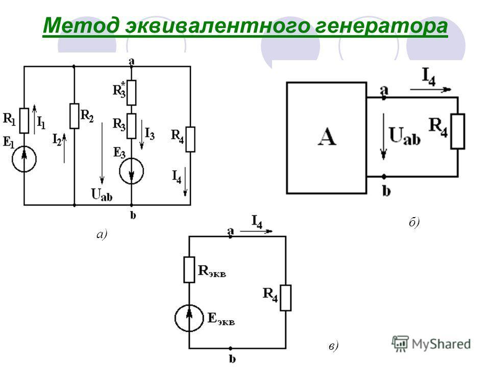 Метод эквивалентного генератора а) в) б)
