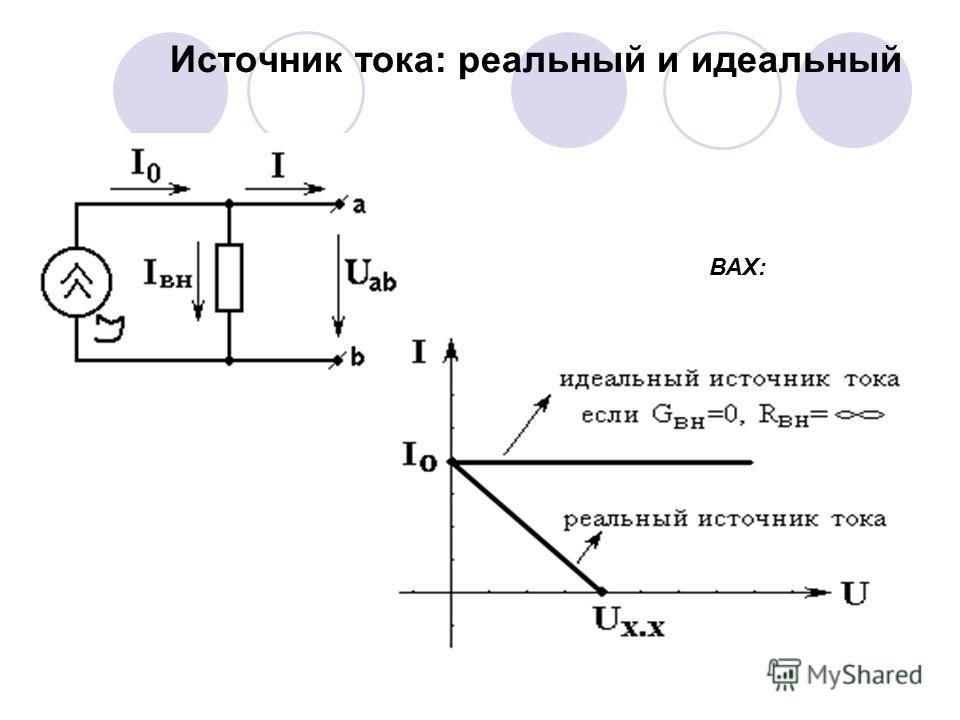 Источник тока: реальный и идеальный ВАХ: