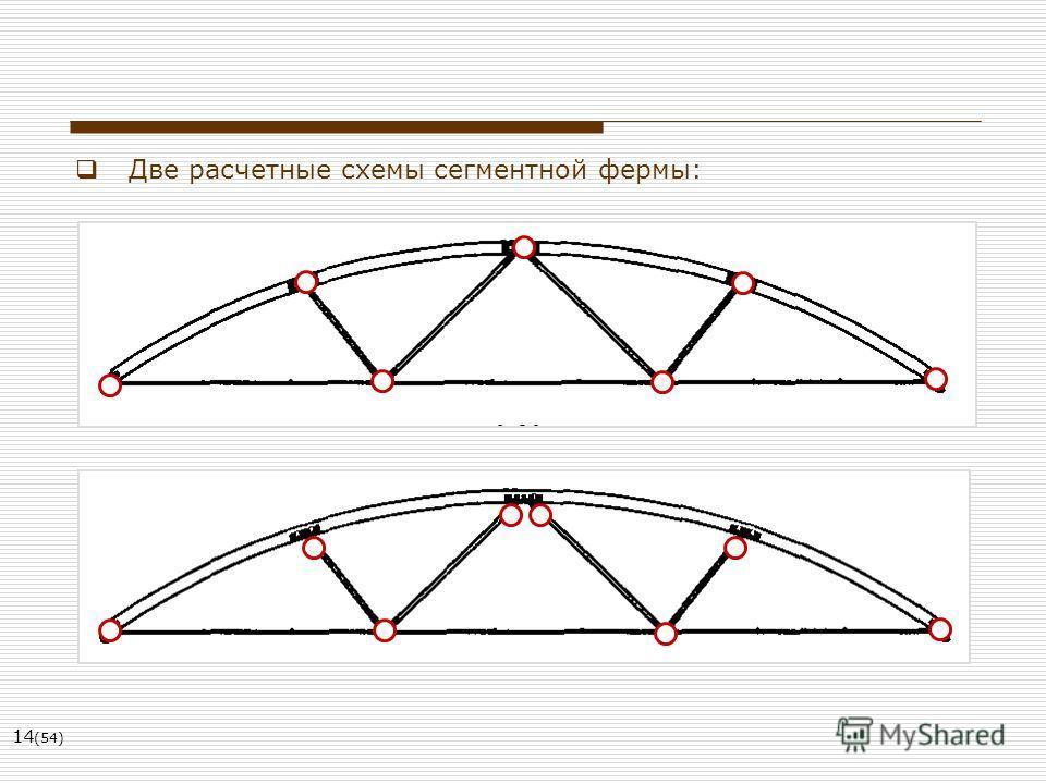 14 (54) Две расчетные схемы сегментной фермы: