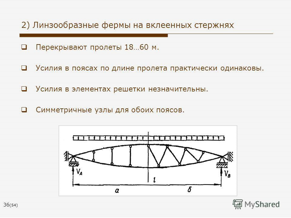 36 (54) 2) Линзообразные фермы на вклеенных стержнях Перекрывают пролеты 18…60 м. Усилия в поясах по длине пролета практически одинаковы. Усилия в элементах решетки незначительны. Симметричные узлы для обоих поясов.