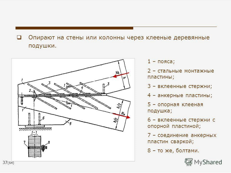 37 (54) Опирают на стены или колонны через клееные деревянные подушки. 1 – пояса; 2 – стальные монтажные пластины; 3 – вклеенные стержни; 4 – анкерные пластины; 5 – опорная клееная подушка; 6 – вклеенные стержни с опорной пластиной; 7 – соединение ан