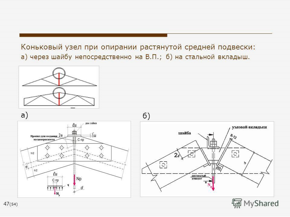47 (54) Коньковый узел при опирании растянутой средней подвески: а) через шайбу непосредственно на В.П.;б) на стальной вкладыш. а) б)