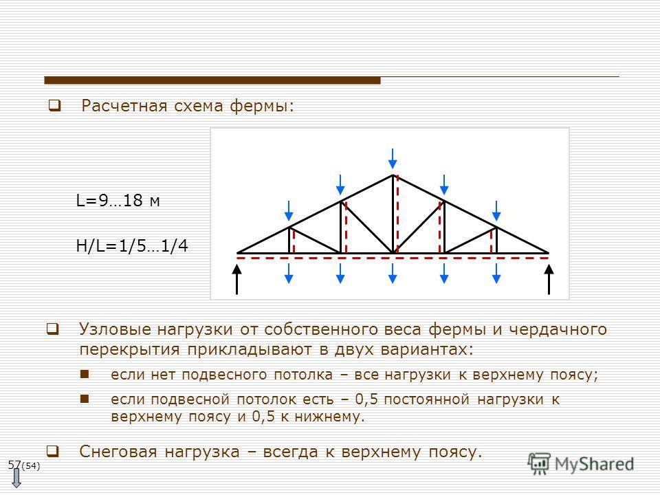 57 (54) Расчетная схема фермы: Узловые нагрузки от собственного веса фермы и чердачного перекрытия прикладывают в двух вариантах: если нет подвесного потолка – все нагрузки к верхнему поясу; если подвесной потолок есть – 0,5 постоянной нагрузки к вер