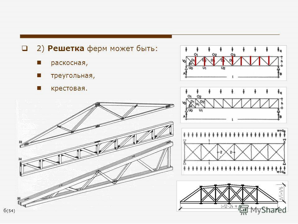 6 (54) 2) Решетка ферм может быть: раскосная, треугольная, крестовая.