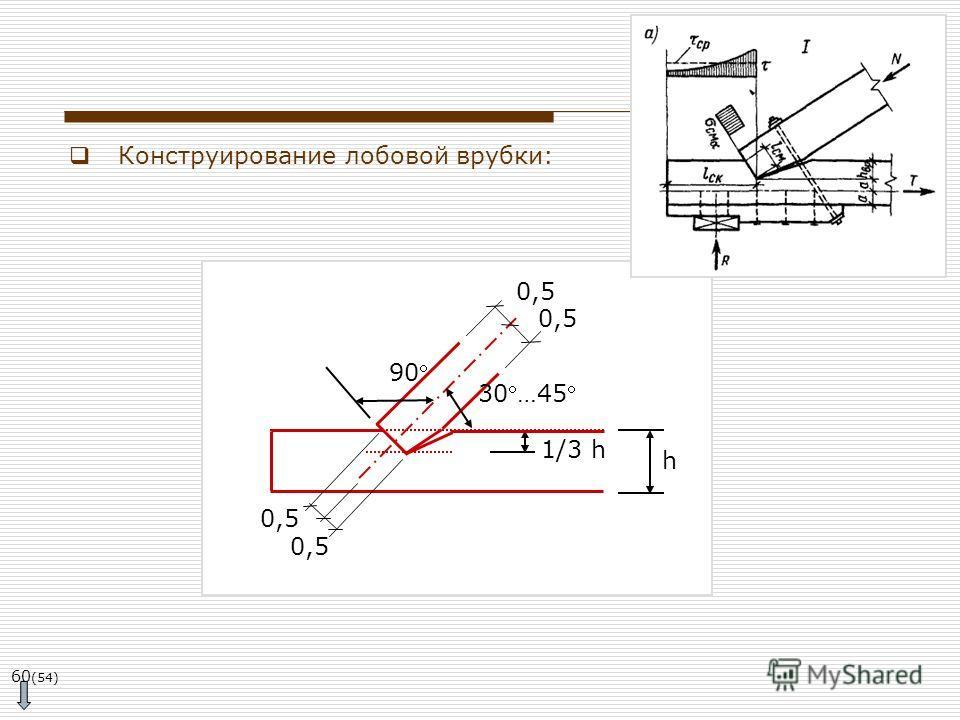 60 (54) Конструирование лобовой врубки: 30…45 h 1/3 h 90 0,50,5 0,50,5 0,5
