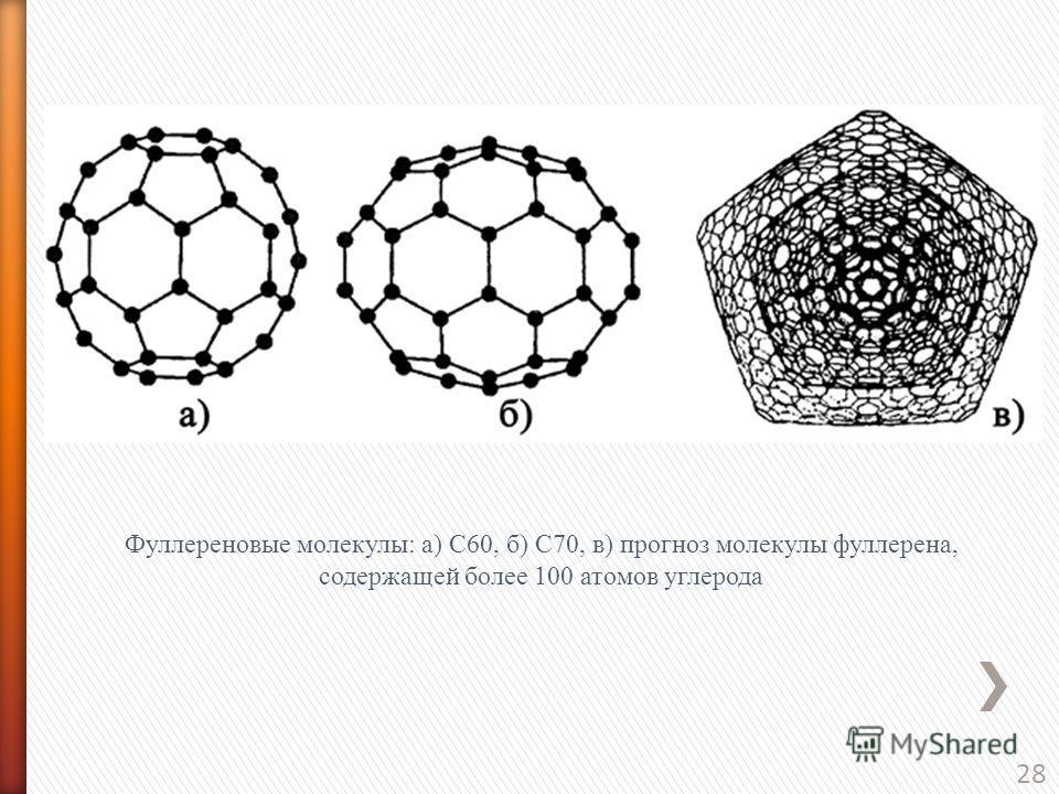 28 Фуллереновые молекулы: а) C60, б) C70, в) прогноз молекулы фуллерена, содержащей более 100 атомов углерода