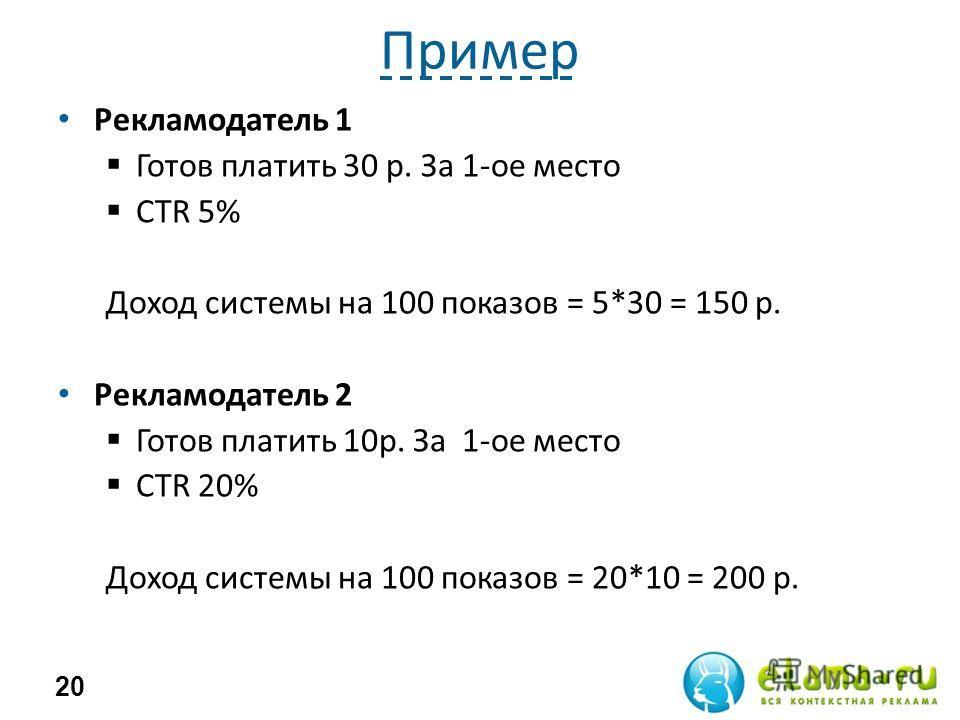 Пример Рекламодатель 1 Готов платить 30 р. За 1-ое место CTR 5% Доход системы на 100 показов = 5*30 = 150 р. Рекламодатель 2 Готов платить 10р. За 1-ое место CTR 20% Доход системы на 100 показов = 20*10 = 200 р. 20