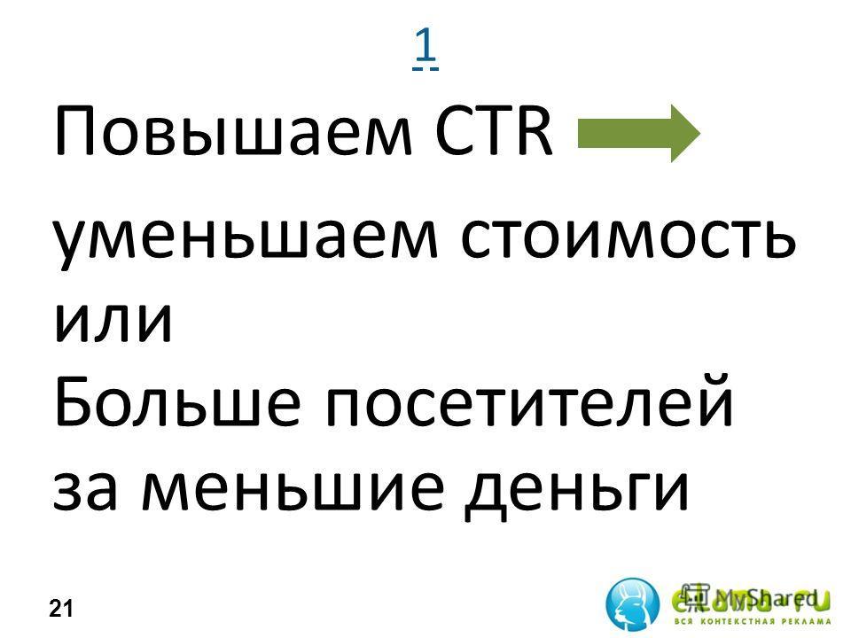 1 Повышаем CTR уменьшаем стоимость или Больше посетителей за меньшие деньги 21