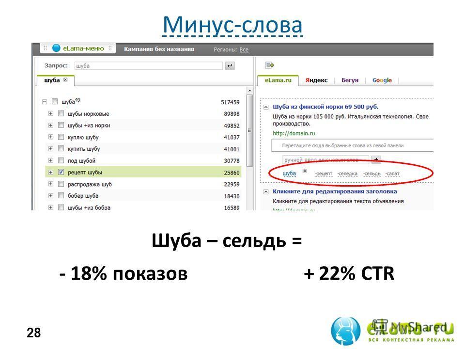 Минус-слова 28 Шуба – сельдь = - 18% показов + 22% CTR