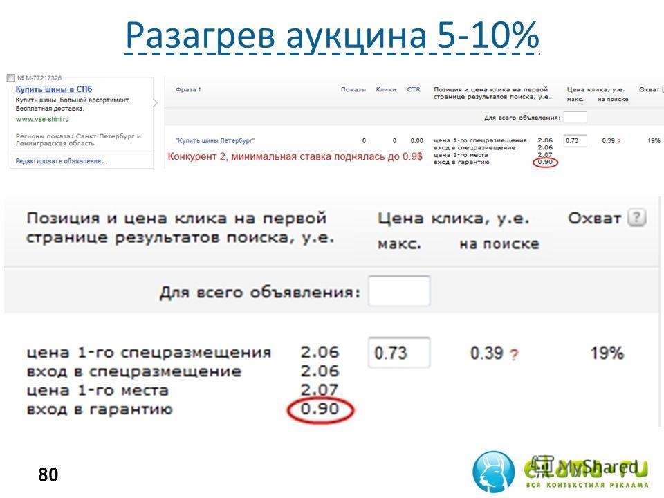 Разагрев аукцина 5-10% 80