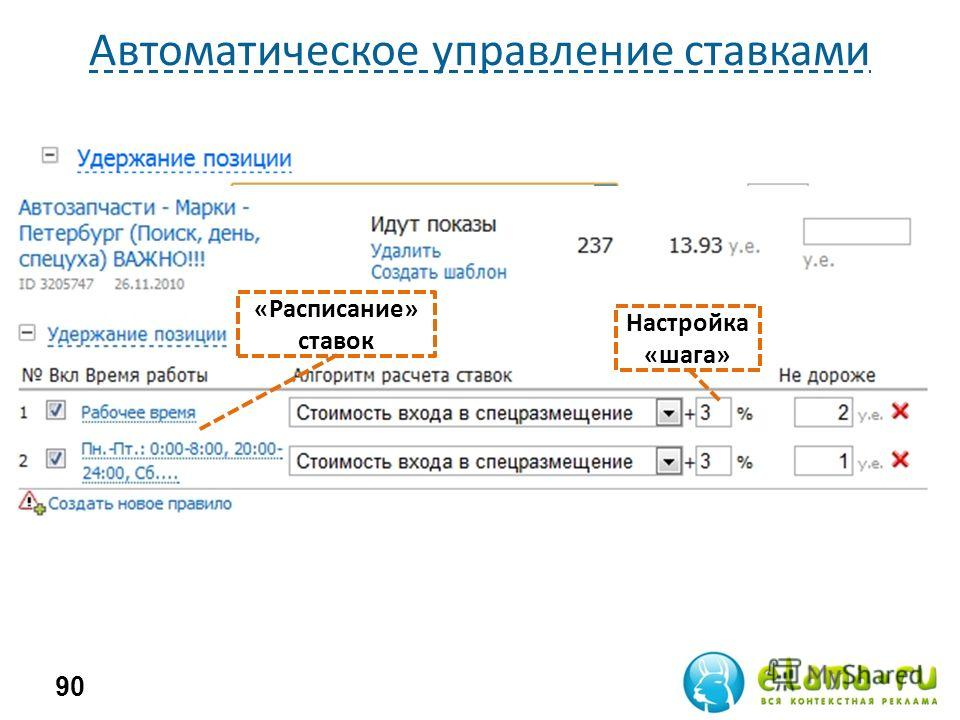 Автоматическое управление ставками 90 Настройка «шага» «Расписание» ставок
