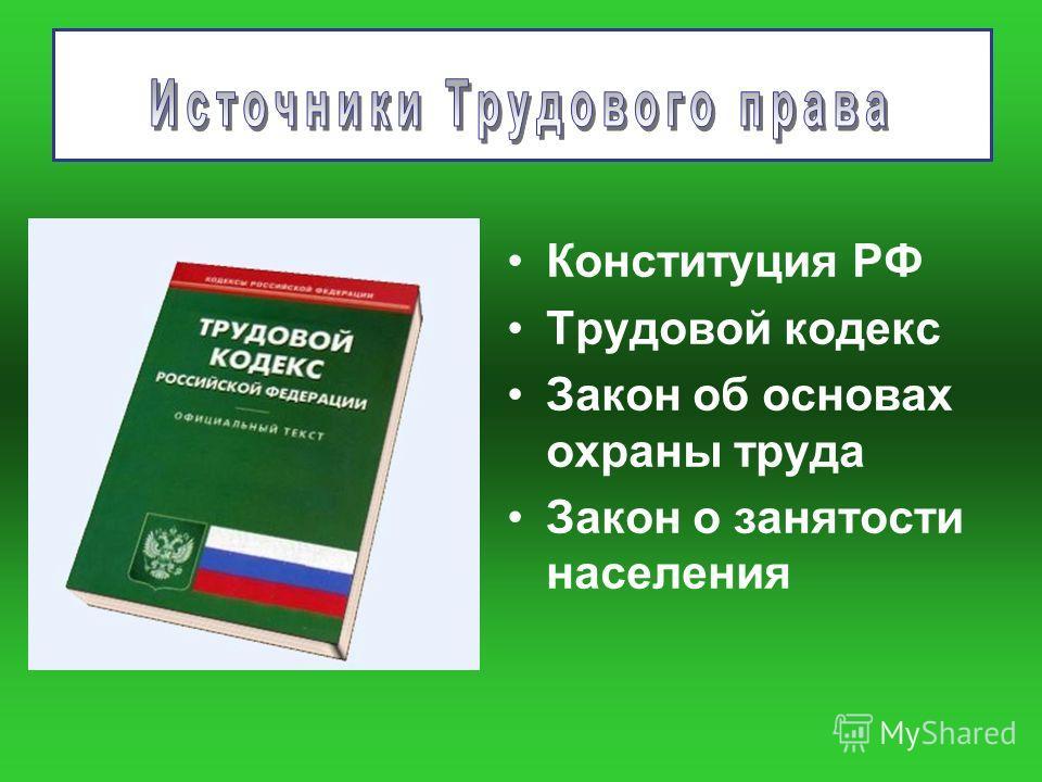 Конституция РФ Трудовой кодекс Закон об основах охраны труда Закон о занятости населения