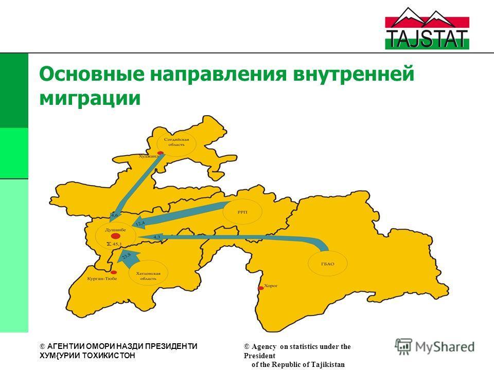 © АГЕНТИИ ОМОРИ НАЗДИ ПРЕЗИДЕНТИ XУМ{УРИИ ТОXИКИСТОН © Agency on statistics under the President of the Republic of Tajikistan Основные направления внутренней миграции