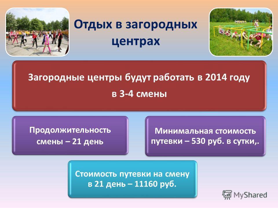 Отдых в загородных центрах Загородные центры будут работать в 2014 году в 3-4 смены Продолжительность смены – 21 день Стоимость путевки на смену в 21 день – 11160 руб. Минимальная стоимость путевки – 530 руб. в сутки,.