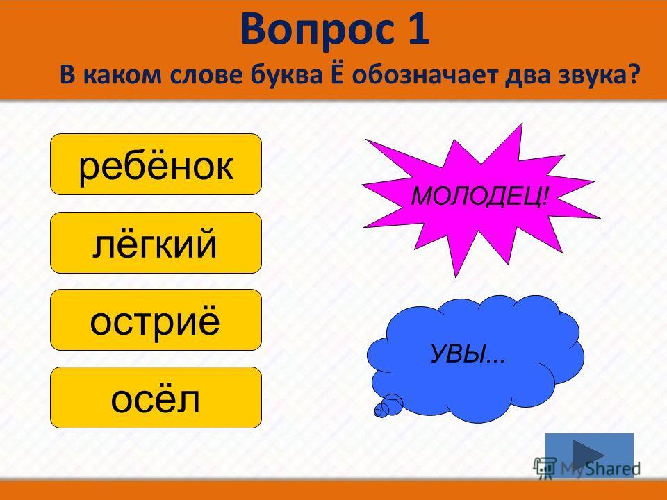 Вопрос 1 В каком слове буква Ё обозначает два звука? ребёнок лёгкий остриё осёл УВЫ... МОЛОДЕЦ!