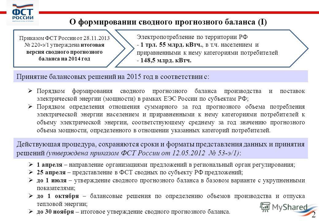Приказом ФСТ России от 28.11.2013 220-э/1 утверждена итоговая версия сводного прогнозного баланса на 2014 год Электропотребление по территории РФ - 1 трл. 55 млрд. кВтч., в т.ч. населением и приравненными к нему категориями потребителей - 148,5 млрд.
