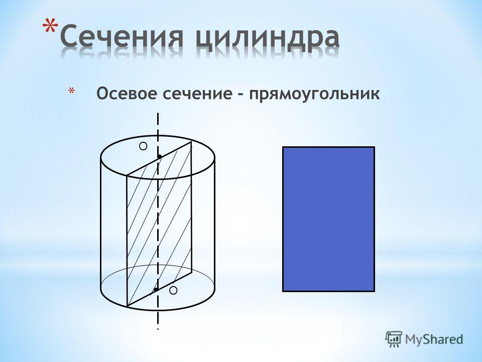 * Осевое сечение - прямоугольник О О