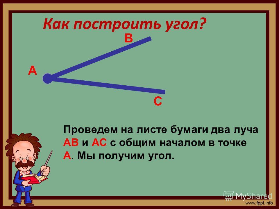 Как построить угол? Проведем на листе бумаги два луча АВ и АС с общим началом в точке А. Мы получим угол. В А С