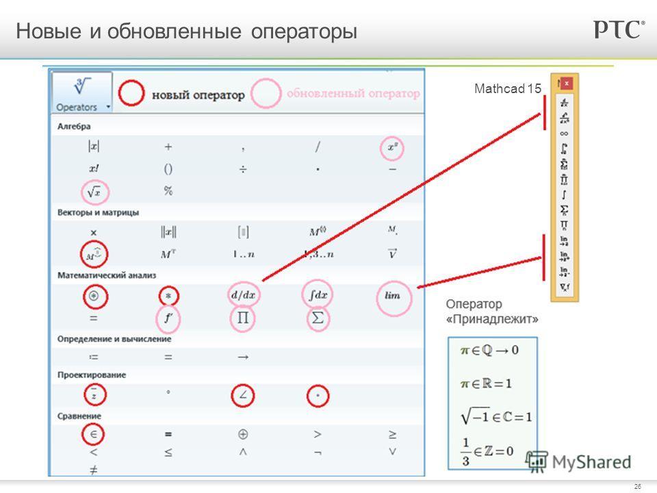 26 Новые и обновленные операторы Mathcad 15