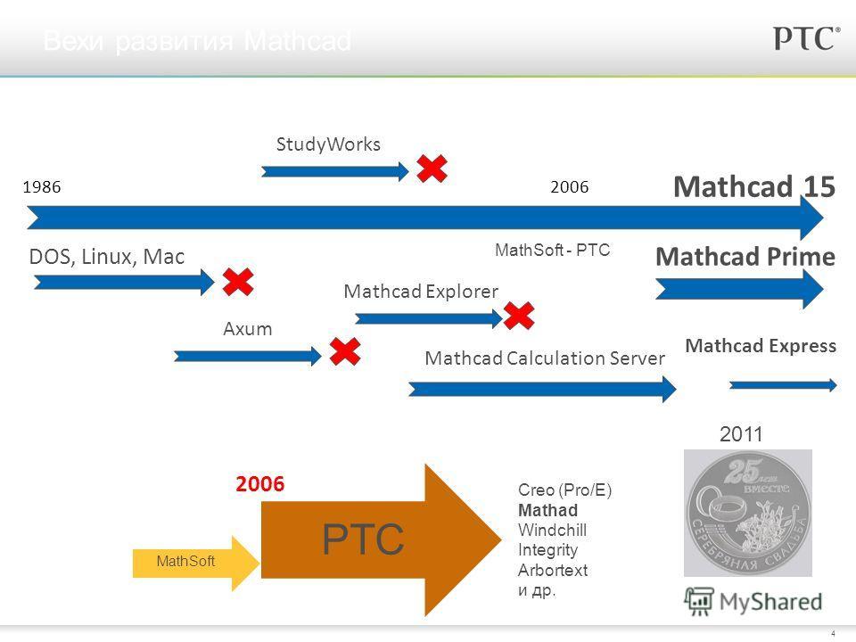 4 Вехи развития Mathcad Mathcad Prime Mathcad 15 Mathcad Explorer Mathcad Calculation Server StudyWorks DOS, Linux, Mac 19862006 Axum 2011 Mathcad Express MathSoft - PTC PTC MathSoft Creo (Pro/E) Mathad Windchill Integrity Arbortext и др. 2006