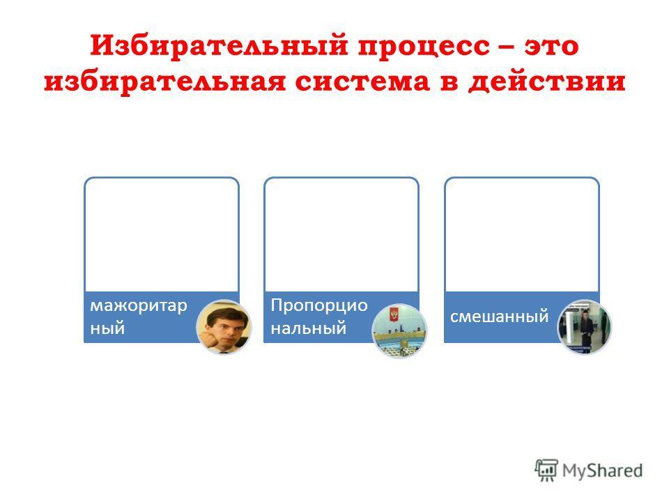 Избирательный процесс – это избирательная система в действии мажоритар ный Пропорцио нальный смешанный