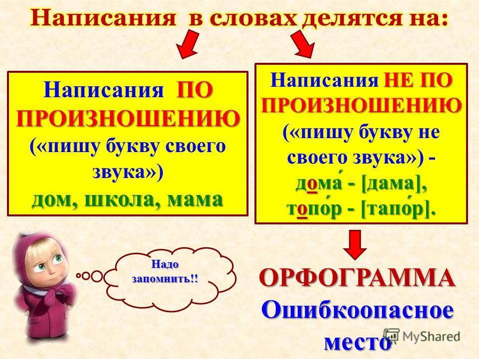 ПО ПРОИЗНОШЕНИЮ Написания ПО ПРОИЗНОШЕНИЮ («пишу букву своего звука») дом, школа, мама НЕ ПО ПРОИЗНОШЕНИЮ дома́ - [дама], Написания НЕ ПО ПРОИЗНОШЕНИЮ («пишу букву не своего звука») - дома́ - [дама], топо́р - [тапо́р]. ОРФОГРАММА Ошибкоопасное место