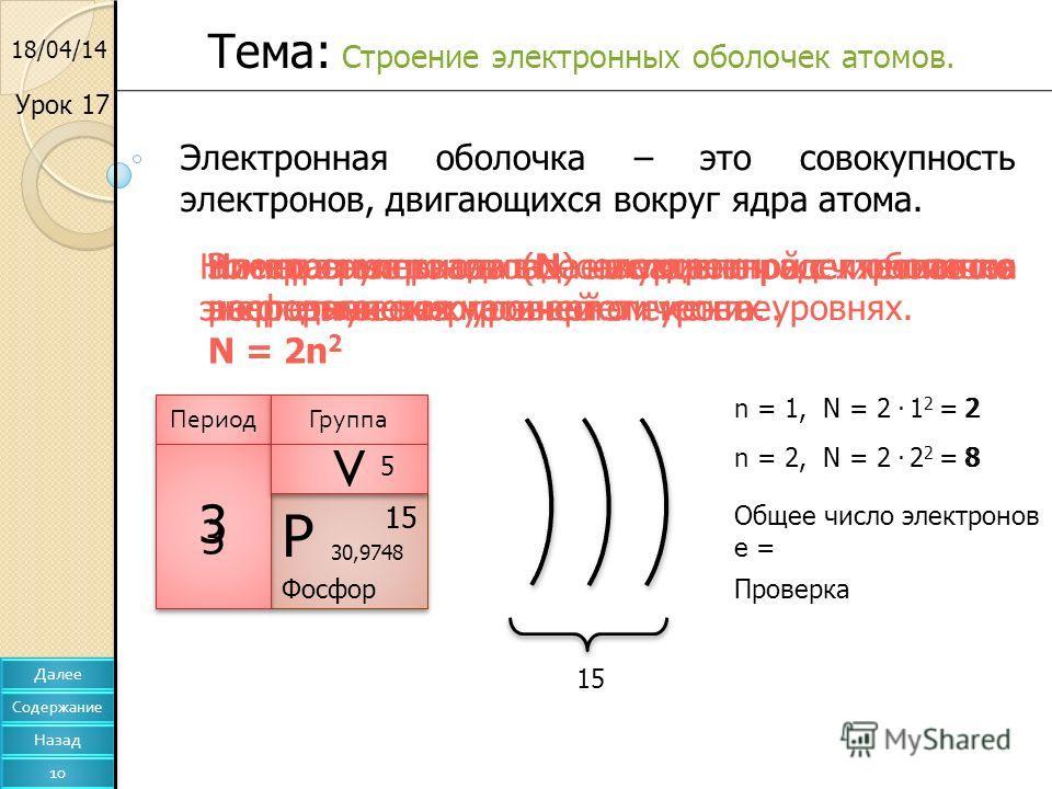18/04/14 Урок 17 Тема: Строение электронных оболочек атомов. Электронная оболочка – это совокупность электронов, двигающихся вокруг ядра атома. Электроны в электронной оболочке располагаются на энергетических уровнях. n – главное квантовое число – оп