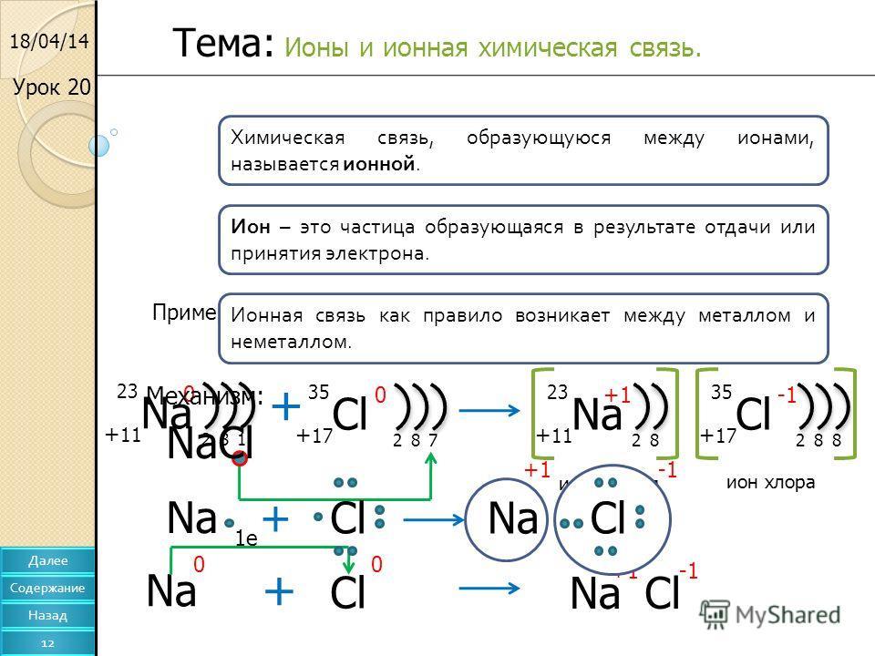 18/04/14 Урок 20 Тема: Ионы и ионная химическая связь. Химическая связь, образующуюся между ионами, называется ионной. Ион – это частица образующаяся в результате отдачи или принятия электрона. Пример: NaCl – хлорид натрия (поваренная, пищевая соль)