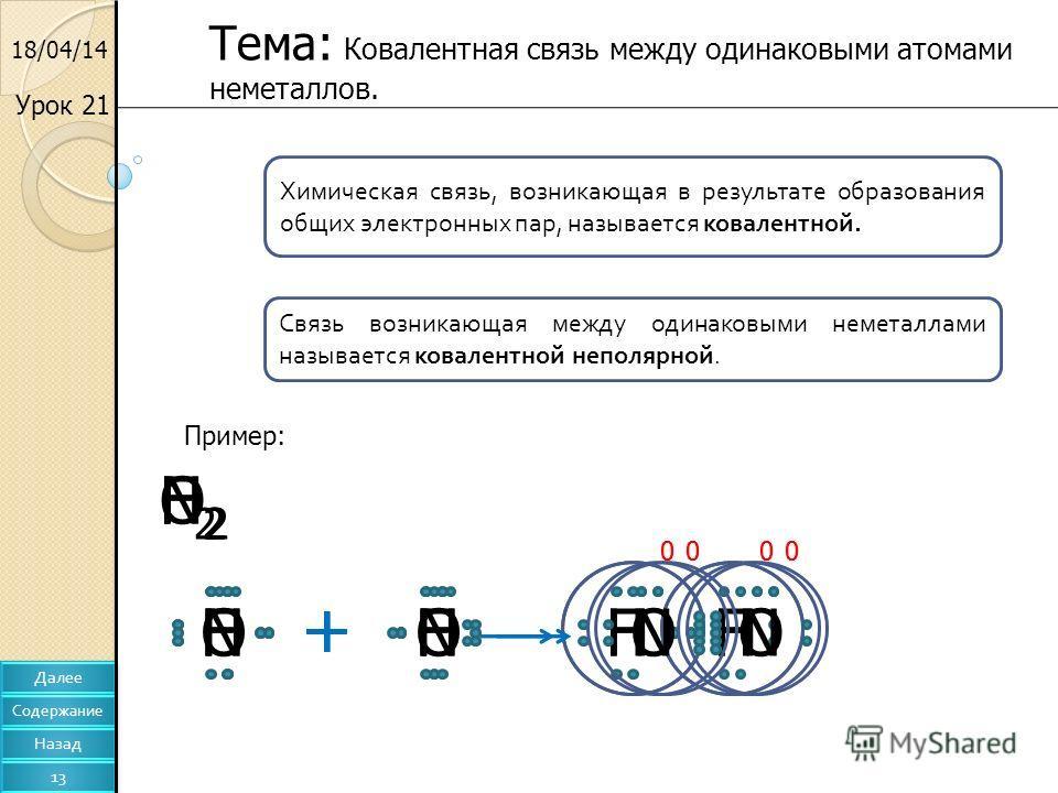 18/04/14 Урок 21 Тема: Ковалентная связь между одинаковыми атомами неметаллов. Химическая связь, возникающая в результате образования общих электронных пар, называется ковалентной. Связь возникающая между одинаковыми неметаллами называется ковалентно