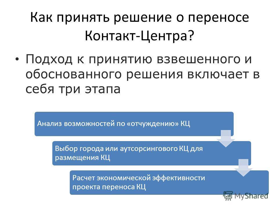 Подход к принятию взвешенного и обоснованного решения включает в себя три этапа Как принять решение о переносе Контакт-Центра? Анализ возможностей по «отчуждению» КЦ Выбор города или аутсорсингового КЦ для размещения КЦ Расчет экономической эффективн