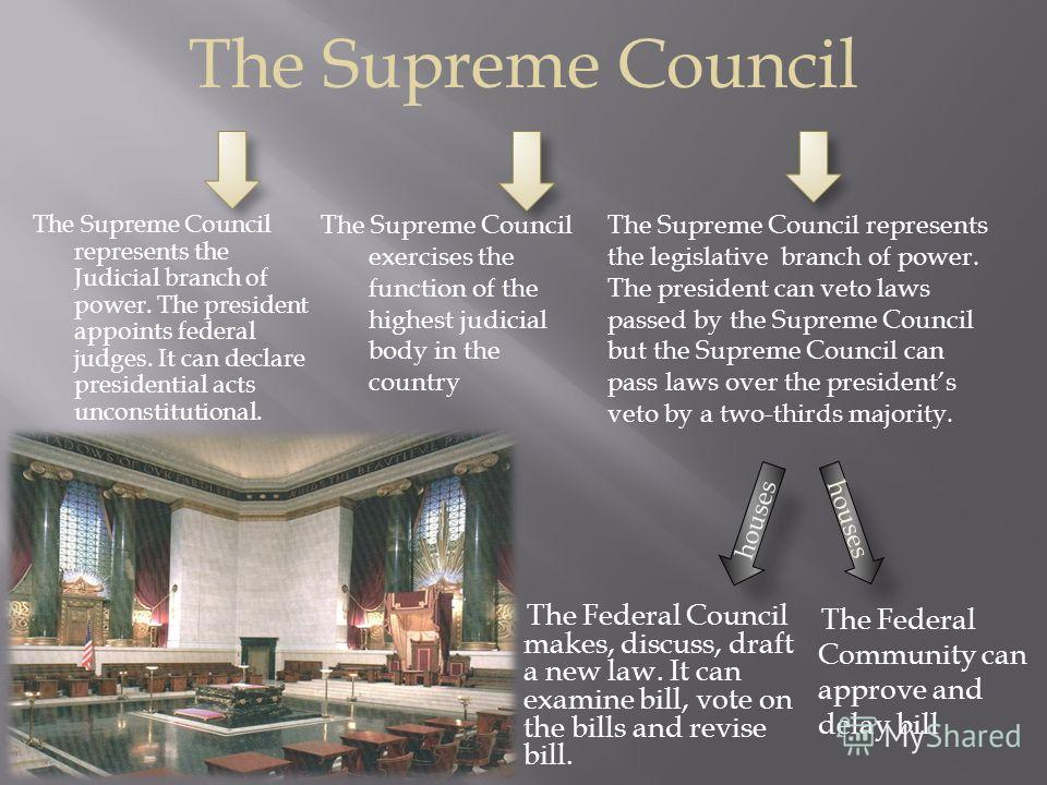 The Supreme Council The Supreme Council represents the legislative branch of power. The president can veto laws passed by the Supreme Council but the Supreme Council can pass laws over the presidents veto by a two-thirds majority. houses The Federal