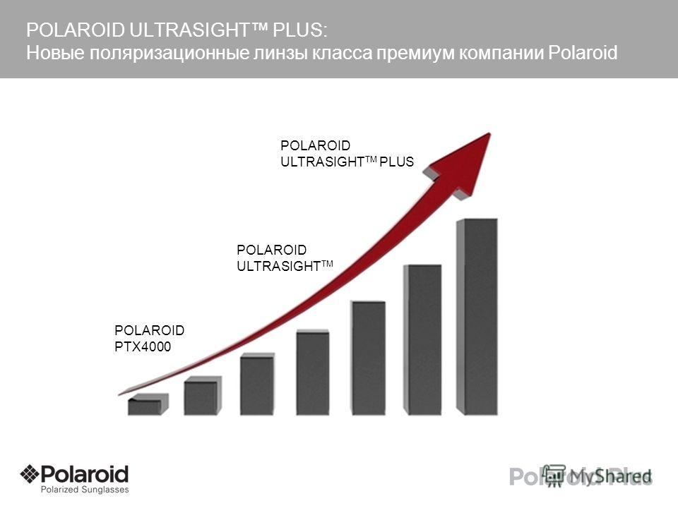 POLAROID ULTRASIGHT TM POLAROID ULTRASIGHT TM PLUS POLAROID ULTRASIGHT PLUS: Новые поляризационные линзы класса премиум компании Polaroid POLAROID PTX4000